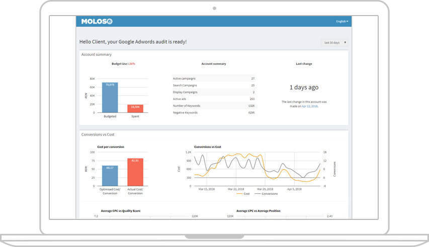 Audit dashboard preview